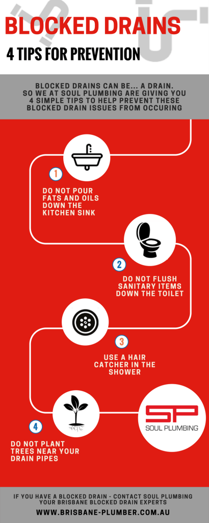Infographic with tips to prevent blocked drains